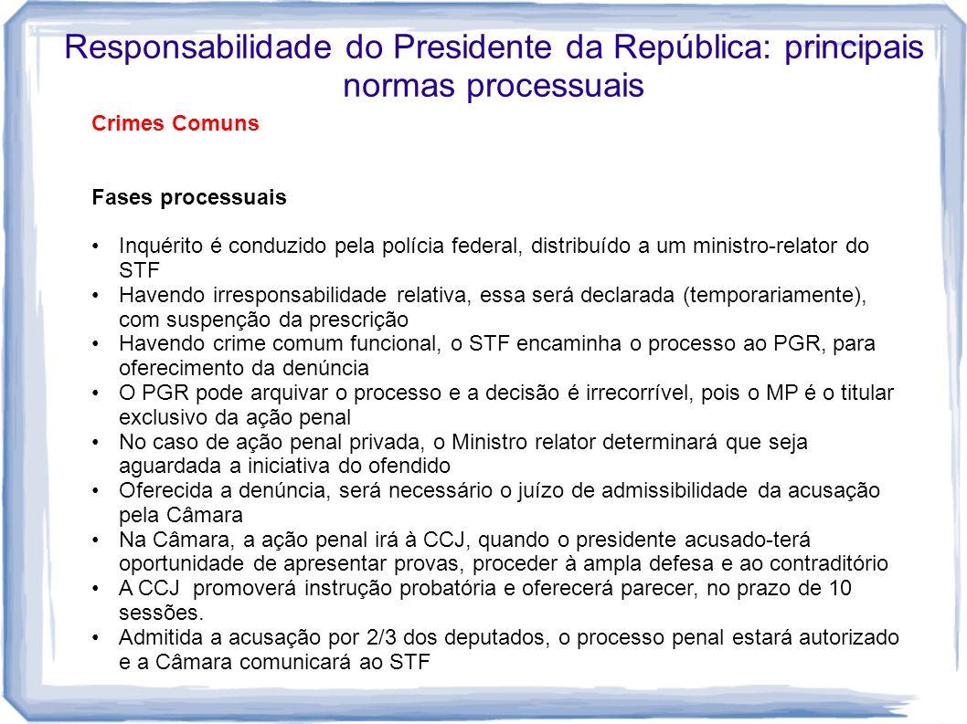 Responsabilidade do Presidente da República: principais normas processuais Crimes Comuns Fases processuais Inquérito é conduzido pela polícia federal,