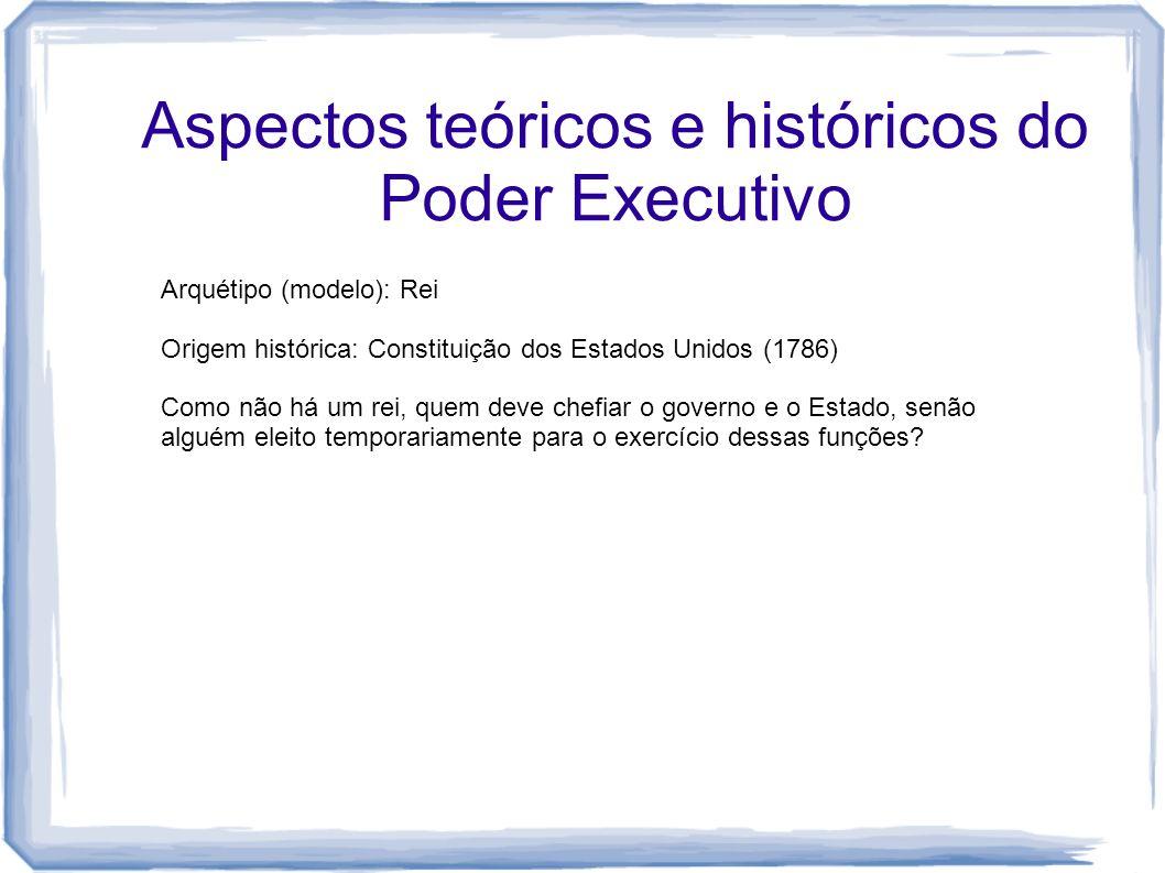 Aspectos teóricos e históricos do Poder Executivo Arquétipo (modelo): Rei Origem histórica: Constituição dos Estados Unidos (1786) Como não há um rei,