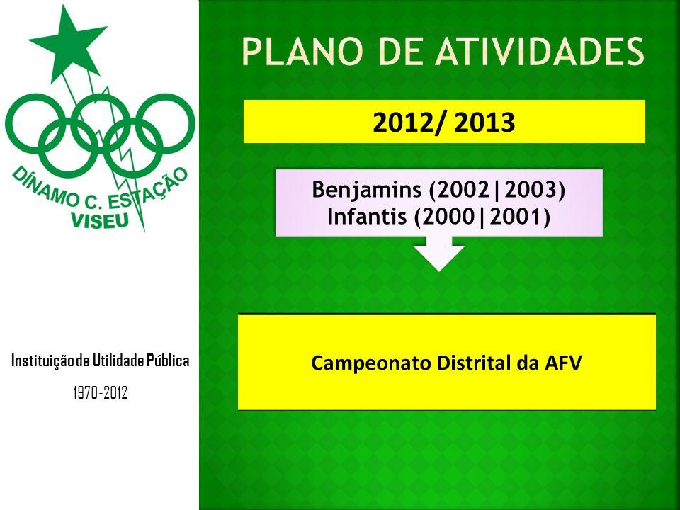 Instituição de Utilidade Pública 1970-2012 2012/ 2013 Benjamins (2002|2003) Infantis (2000|2001) Benjamins (2002|2003) Infantis (2000|2001) Campeonato