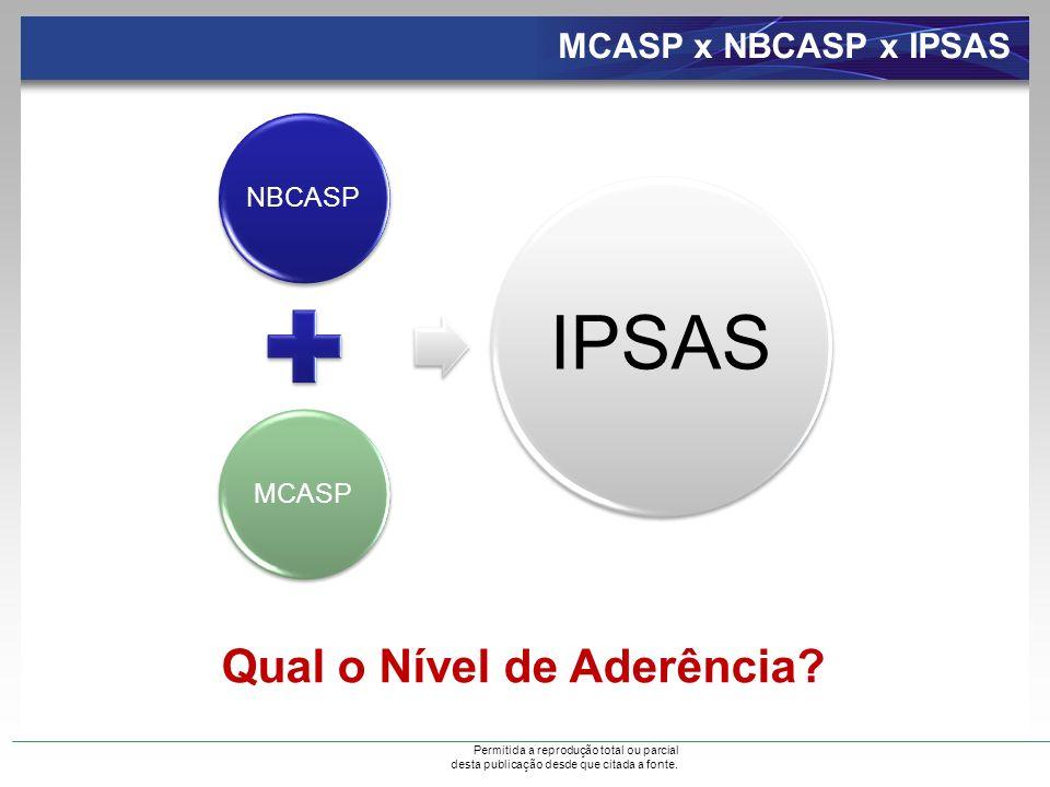 Permitida a reprodução total ou parcial desta publicação desde que citada a fonte. MCASP x NBCASP x IPSAS Qual o Nível de Aderência?