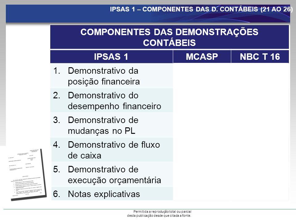 Permitida a reprodução total ou parcial desta publicação desde que citada a fonte. IPSAS 1 – COMPONENTES DAS D. CONTÁBEIS (21 AO 26) COMPONENTES DAS D