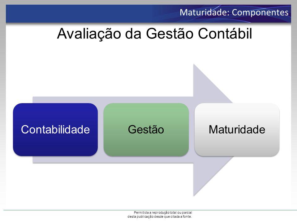 Permitida a reprodução total ou parcial desta publicação desde que citada a fonte. Maturidade: Componentes Avaliação da Gestão Contábil