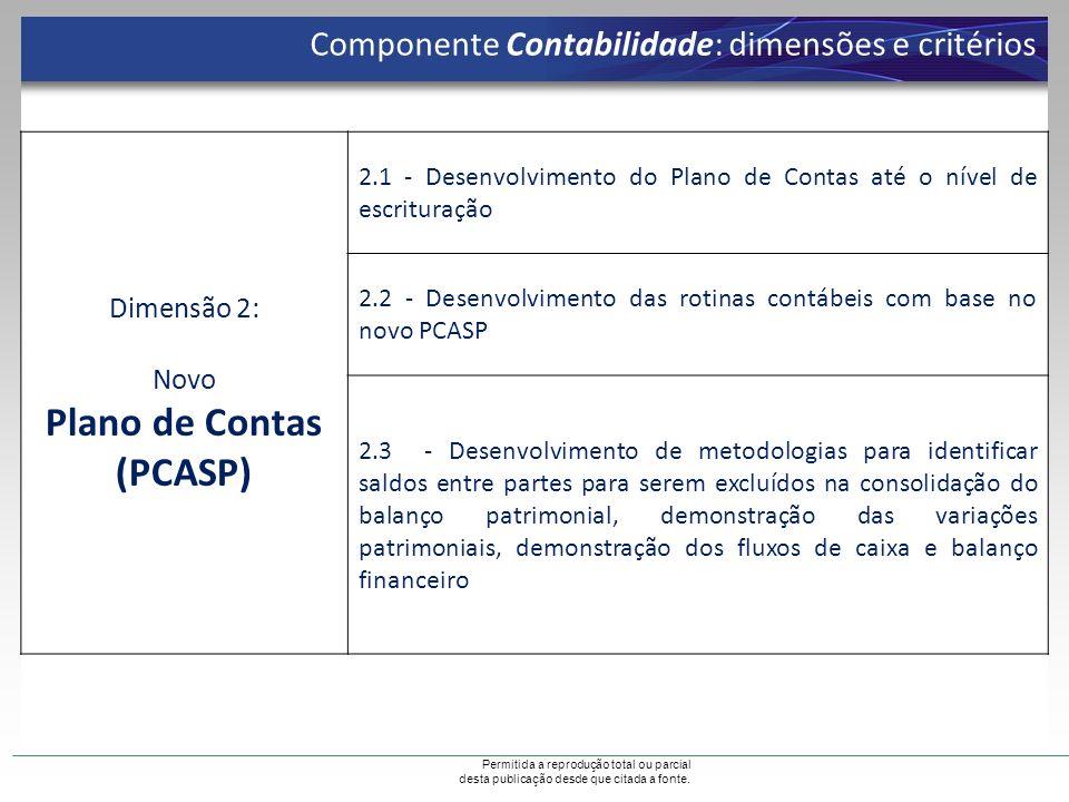 Permitida a reprodução total ou parcial desta publicação desde que citada a fonte. Dimensão 2: Novo Plano de Contas (PCASP) 2.1 - Desenvolvimento do P