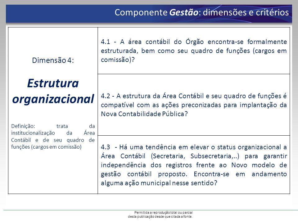 Permitida a reprodução total ou parcial desta publicação desde que citada a fonte. Componente Gestão: dimensões e critérios Dimensão 4: Estrutura orga