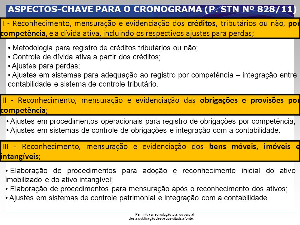 Permitida a reprodução total ou parcial desta publicação desde que citada a fonte. ASPECTOS-CHAVE PARA O CRONOGRAMA (P. STN Nº 828/11) I - Reconhecime