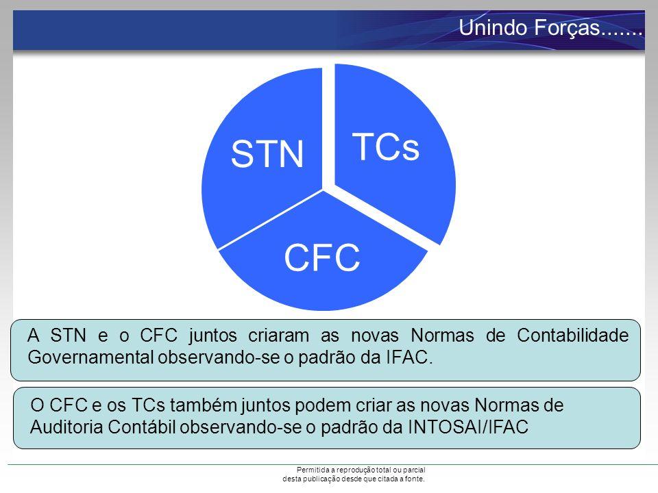 Permitida a reprodução total ou parcial desta publicação desde que citada a fonte. Unindo Forças....... A STN e o CFC juntos criaram as novas Normas d