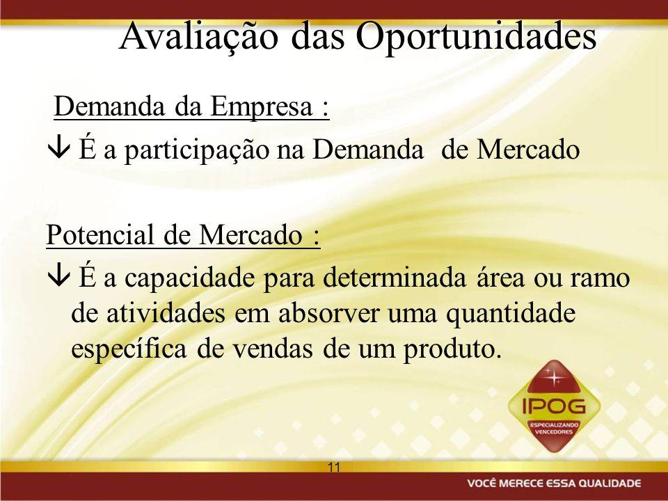 11 Avaliação das Oportunidades Demanda da Empresa : â É a participação na Demanda de Mercado Potencial de Mercado : â É a capacidade para determinada