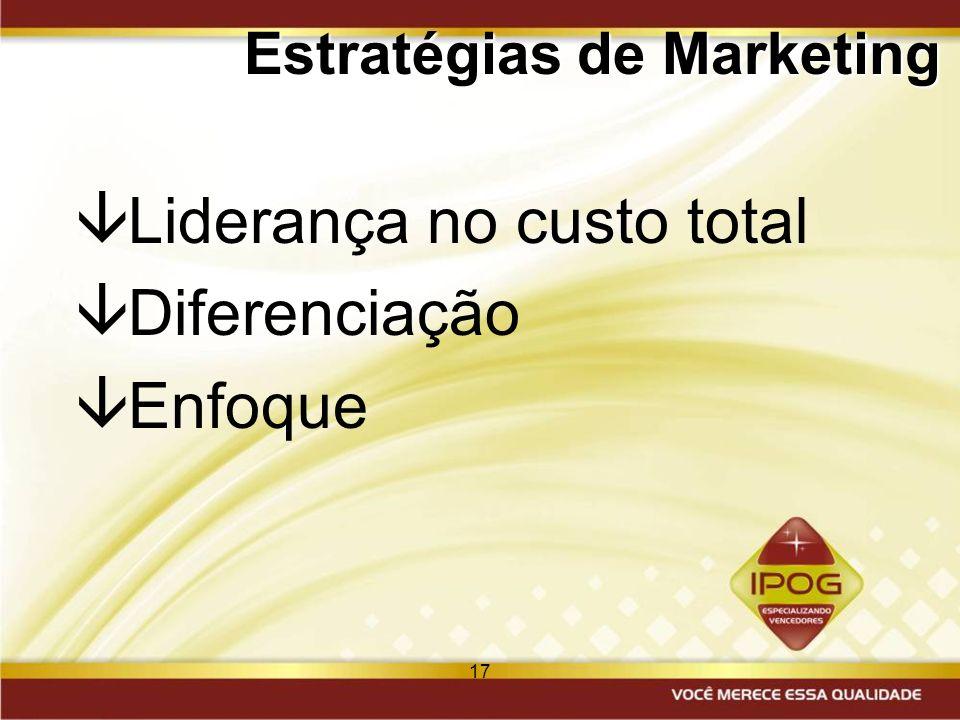 17 Estratégias de Marketing â Liderança no custo total â Diferenciação â Enfoque