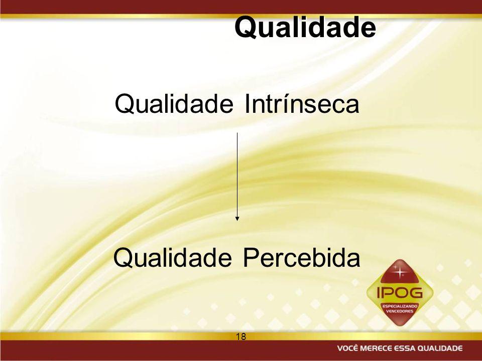 18Qualidade Qualidade Intrínseca Qualidade Percebida
