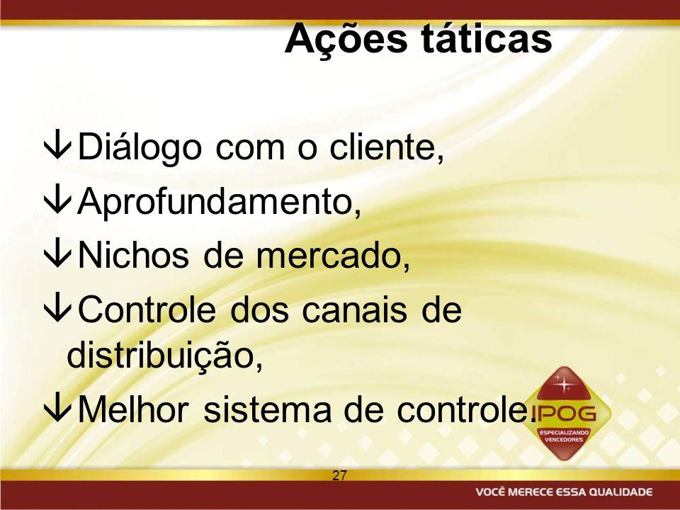 27 Ações táticas â Diálogo com o cliente, â Aprofundamento, â Nichos de mercado, â Controle dos canais de distribuição, â Melhor sistema de controle.