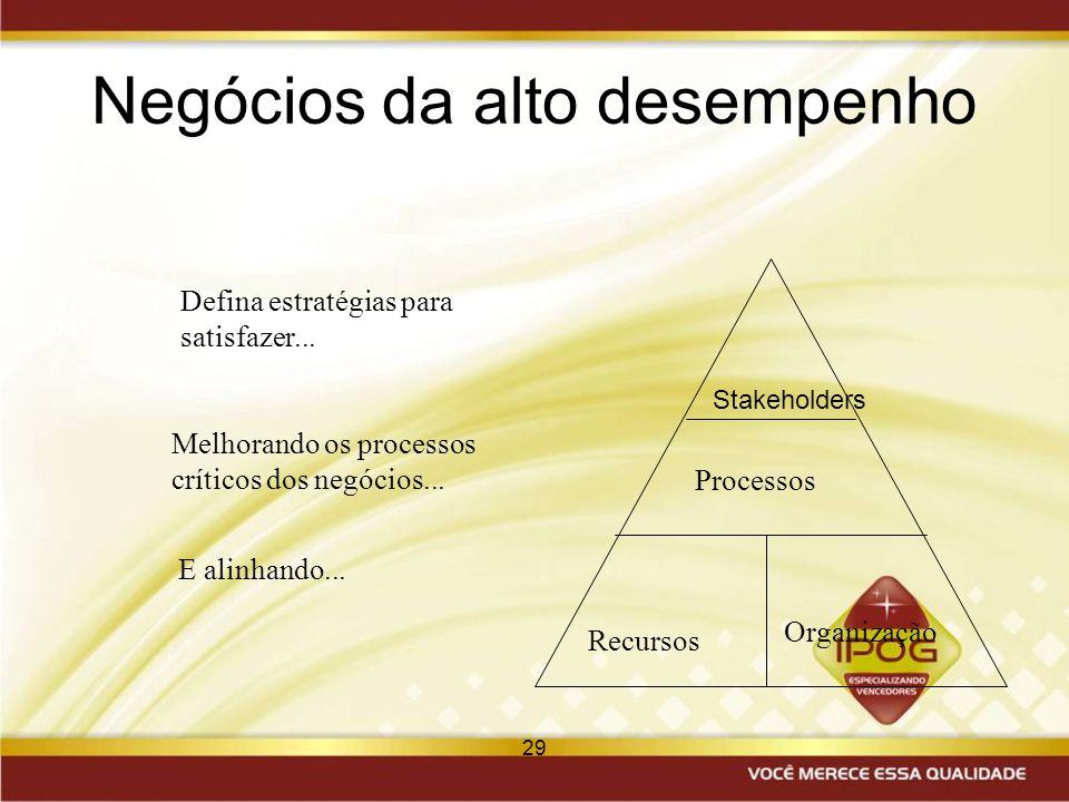 29 Negócios da alto desempenho Stakeholders Processos Recursos Organização Defina estratégias para satisfazer... Melhorando os processos críticos dos