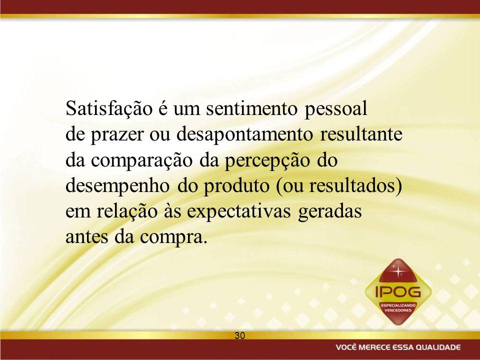 30 Satisfação é um sentimento pessoal de prazer ou desapontamento resultante da comparação da percepção do desempenho do produto (ou resultados) em re