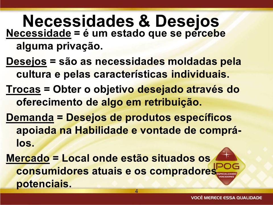 4 Necessidades & Desejos Necessidade = é um estado que se percebe alguma privação. Desejos = são as necessidades moldadas pela cultura e pelas caracte