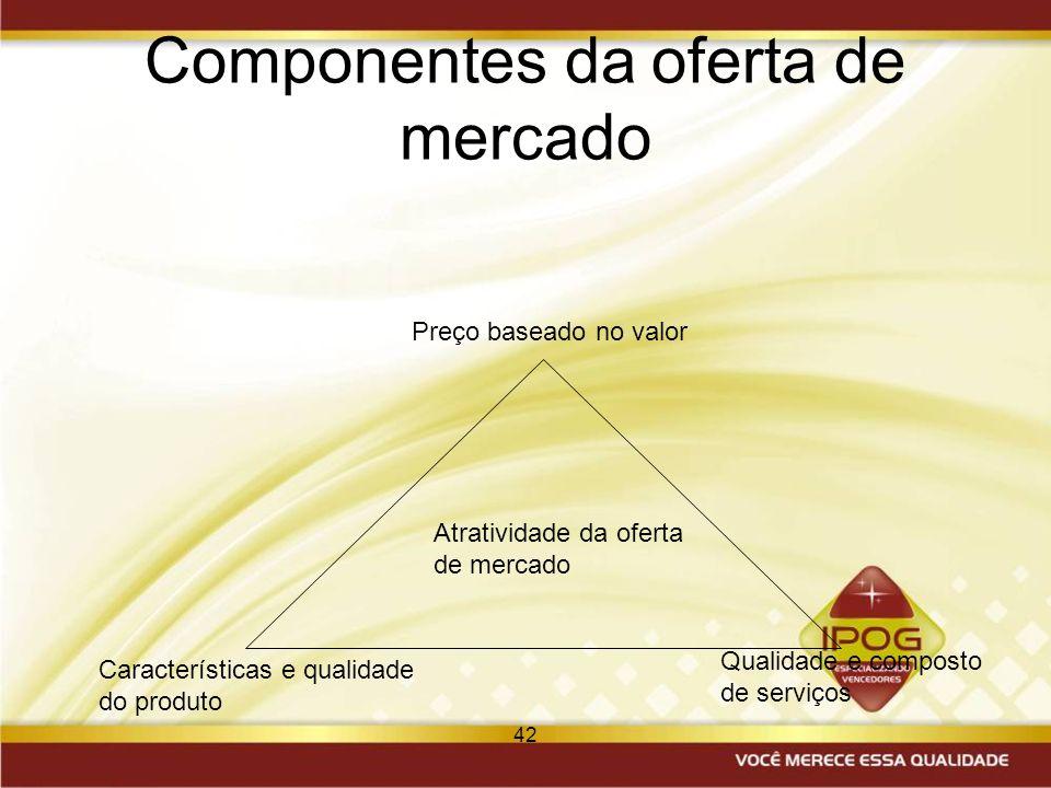 42 Componentes da oferta de mercado Preço baseado no valor Características e qualidade do produto Qualidade e composto de serviços Atratividade da ofe