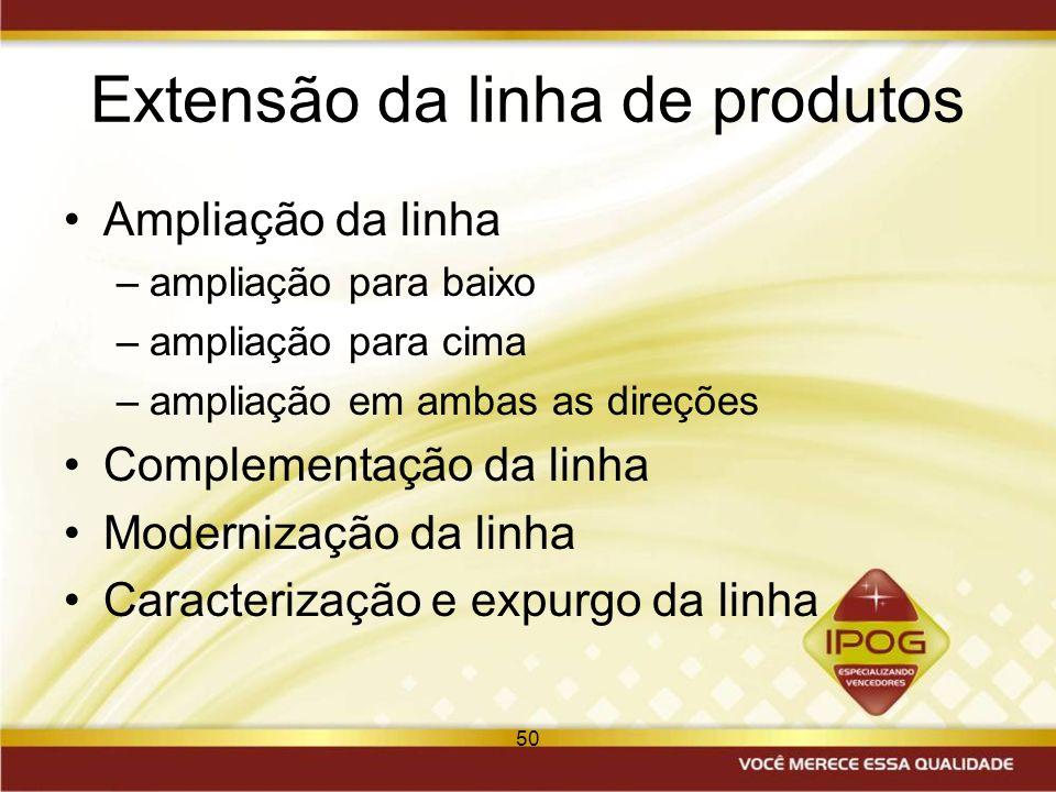 50 Extensão da linha de produtos Ampliação da linha –ampliação para baixo –ampliação para cima –ampliação em ambas as direções Complementação da linha