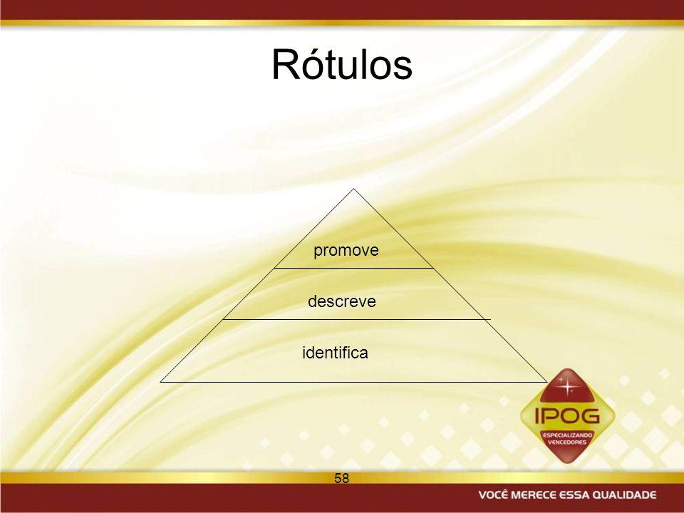 58 Rótulos promove descreve identifica