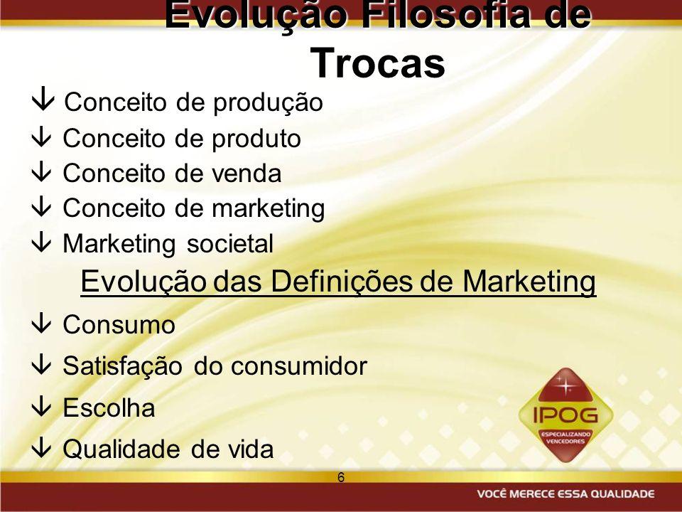 6 Evolução Filosofia de Trocas â Conceito de produção â Conceito de produto â Conceito de venda â Conceito de marketing â Marketing societal Evolução