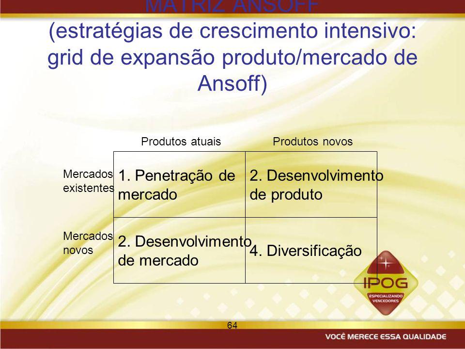 64 MATRIZ ANSOFF (estratégias de crescimento intensivo: grid de expansão produto/mercado de Ansoff) 1. Penetração de mercado 2. Desenvolvimento de pro