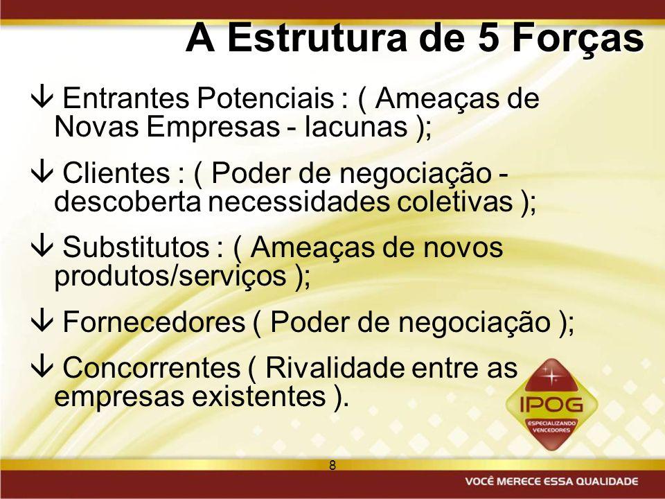 8 A Estrutura de 5 Forças â Entrantes Potenciais : ( Ameaças de Novas Empresas - lacunas ); â Clientes : ( Poder de negociação - descoberta necessidad