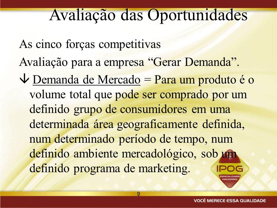 9 Avaliação das Oportunidades As cinco forças competitivas Avaliação para a empresa Gerar Demanda. â Demanda de Mercado = Para um produto é o volume t