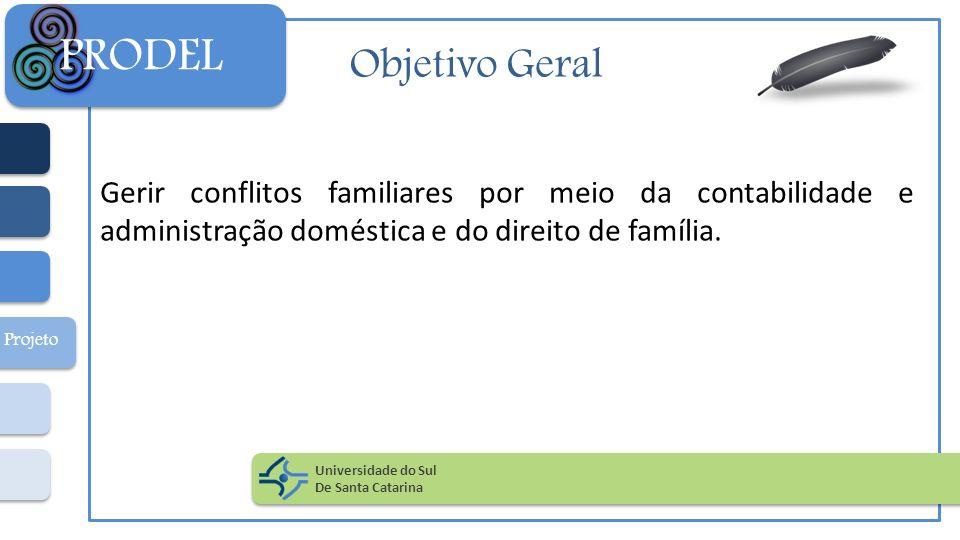 Objetivo Geral Gerir conflitos familiares por meio da contabilidade e administração doméstica e do direito de família. Universidade do Sul De Santa Ca