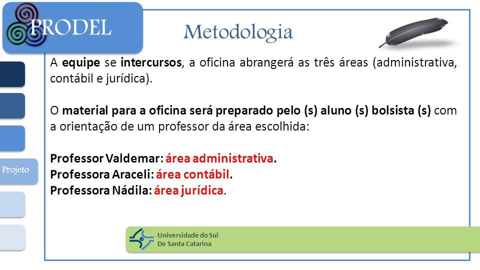 Metodologia A equipe se intercursos, a oficina abrangerá as três áreas (administrativa, contábil e jurídica). O material para a oficina será preparado