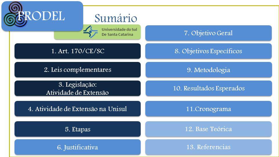Universidade do Sul De Santa Catarina PRODEL Sumário 2. Leis complementares 3. Legislação: Atividade de Extensão 3. Legislação: Atividade de Extensão