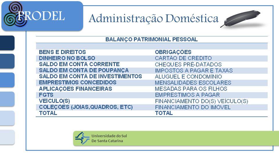 Administração Doméstica Universidade do Sul De Santa Catarina PRODEL