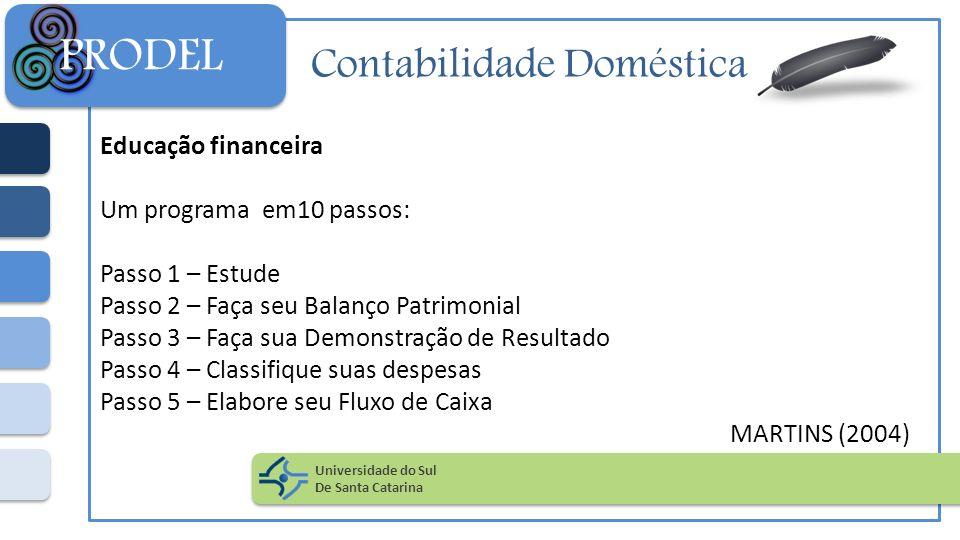 Contabilidade Doméstica Educação financeira Um programa em10 passos: Passo 1 – Estude Passo 2 – Faça seu Balanço Patrimonial Passo 3 – Faça sua Demons