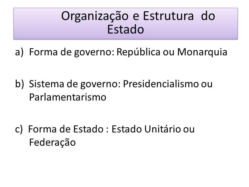 a)Forma de governo: República ou Monarquia b)Sistema de governo: Presidencialismo ou Parlamentarismo c) Forma de Estado : Estado Unitário ou Federação Organização e Estrutura do Estado