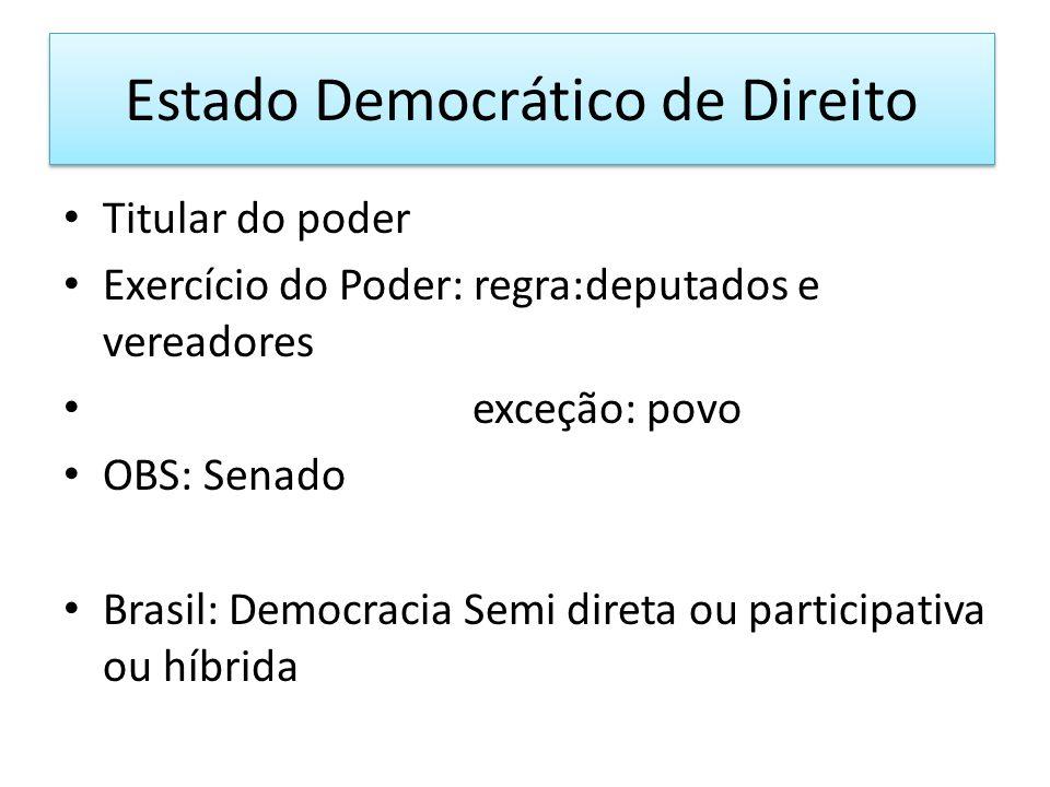 Estado Democrático de Direito Titular do poder Exercício do Poder: regra:deputados e vereadores exceção: povo OBS: Senado Brasil: Democracia Semi direta ou participativa ou híbrida