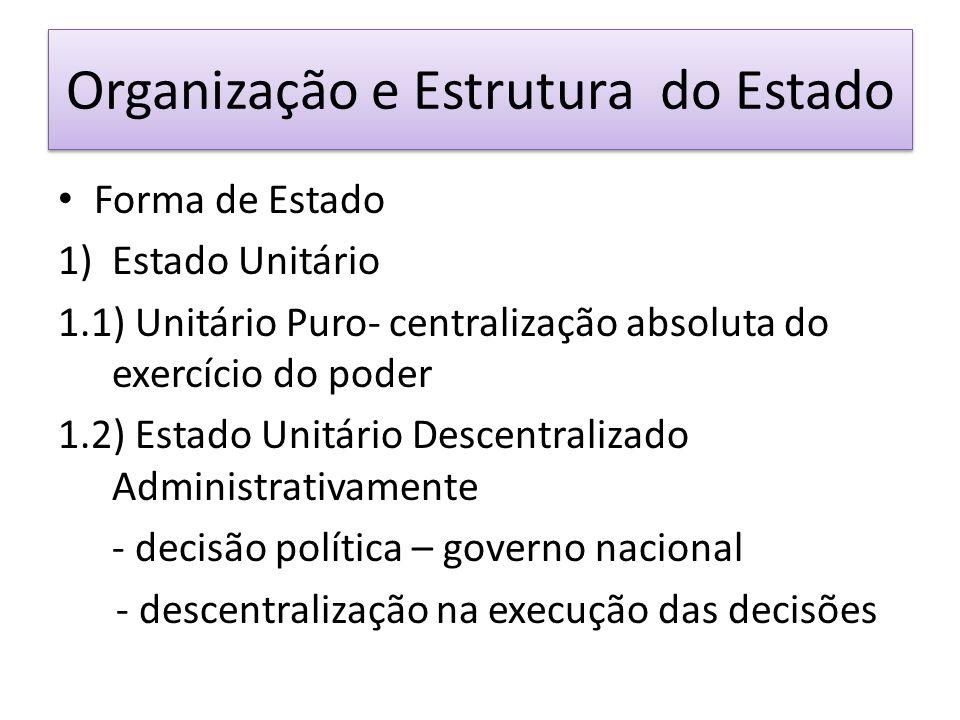 Forma de Estado 1)Estado Unitário 1.1) Unitário Puro- centralização absoluta do exercício do poder 1.2) Estado Unitário Descentralizado Administrativamente - decisão política – governo nacional - descentralização na execução das decisões