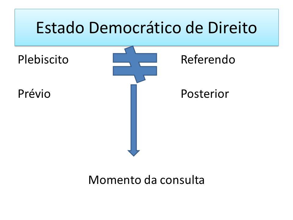Estado Democrático de Direito Plebiscito Referendo Prévio Posterior Momento da consulta