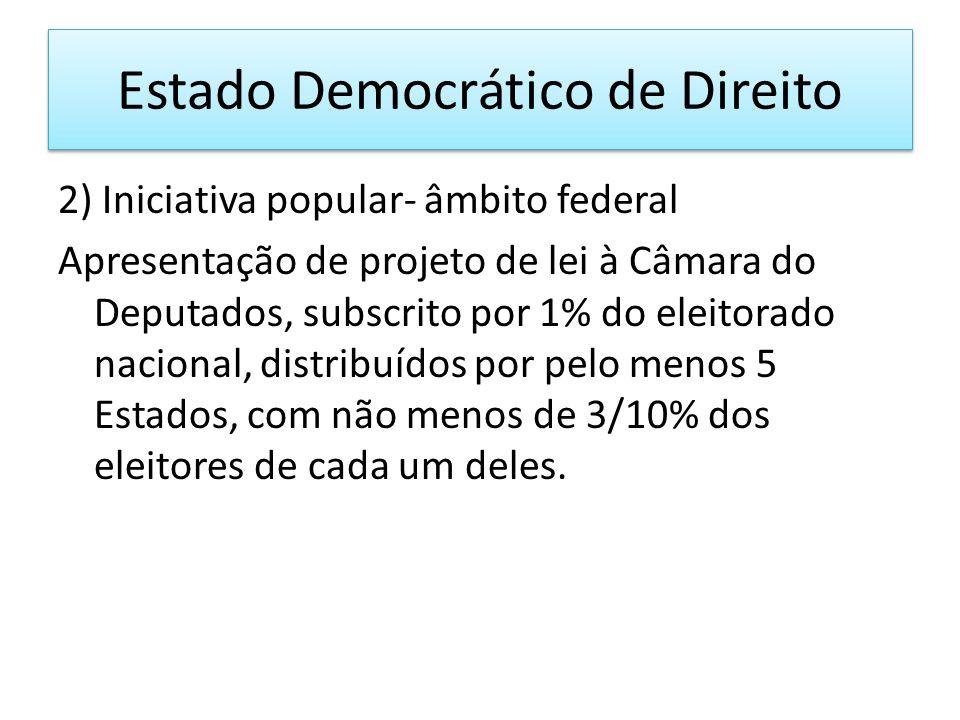 Estado Democrático de Direito 2) Iniciativa popular- âmbito federal Apresentação de projeto de lei à Câmara do Deputados, subscrito por 1% do eleitorado nacional, distribuídos por pelo menos 5 Estados, com não menos de 3/10% dos eleitores de cada um deles.