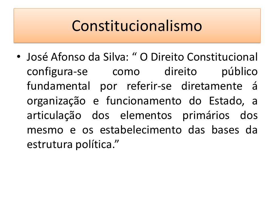 Constitucionalismo José Afonso da Silva: O Direito Constitucional configura-se como direito público fundamental por referir-se diretamente á organização e funcionamento do Estado, a articulação dos elementos primários dos mesmo e os estabelecimento das bases da estrutura política.