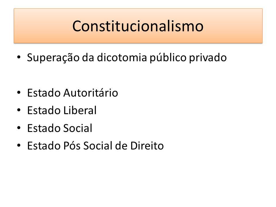 Constitucionalismo Superação da dicotomia público privado Estado Autoritário Estado Liberal Estado Social Estado Pós Social de Direito