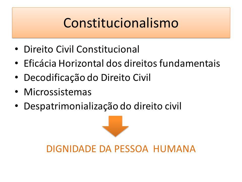 Constitucionalismo Direito Civil Constitucional Eficácia Horizontal dos direitos fundamentais Decodificação do Direito Civil Microssistemas Despatrimonialização do direito civil DIGNIDADE DA PESSOA HUMANA