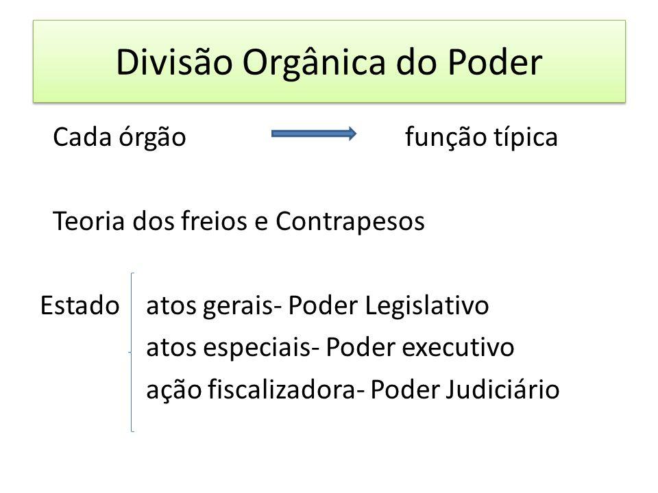 Divisão Orgânica do Poder Cada órgão função típica Teoria dos freios e Contrapesos Estado atos gerais- Poder Legislativo atos especiais- Poder executivo ação fiscalizadora- Poder Judiciário