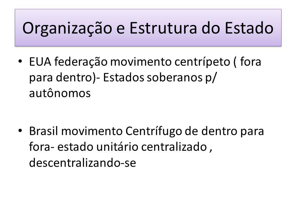 Organização e Estrutura do Estado EUA federação movimento centrípeto ( fora para dentro)- Estados soberanos p/ autônomos Brasil movimento Centrífugo de dentro para fora- estado unitário centralizado, descentralizando-se