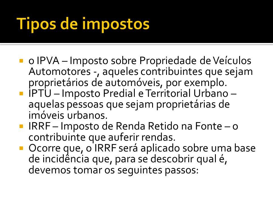 o IPVA – Imposto sobre Propriedade de Veículos Automotores -, aqueles contribuintes que sejam proprietários de automóveis, por exemplo. IPTU – Imposto