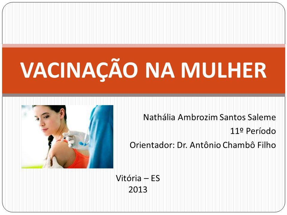 Nathália Ambrozim Santos Saleme 11º Período Orientador: Dr.