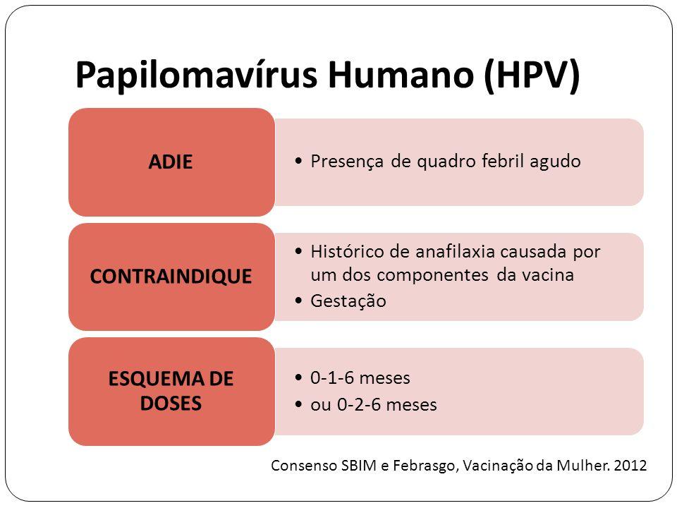 Papilomavírus Humano (HPV) Presença de quadro febril agudo ADIE Histórico de anafilaxia causada por um dos componentes da vacina Gestação CONTRAINDIQUE 0-1-6 meses ou 0-2-6 meses ESQUEMA DE DOSES Consenso SBIM e Febrasgo, Vacinação da Mulher.
