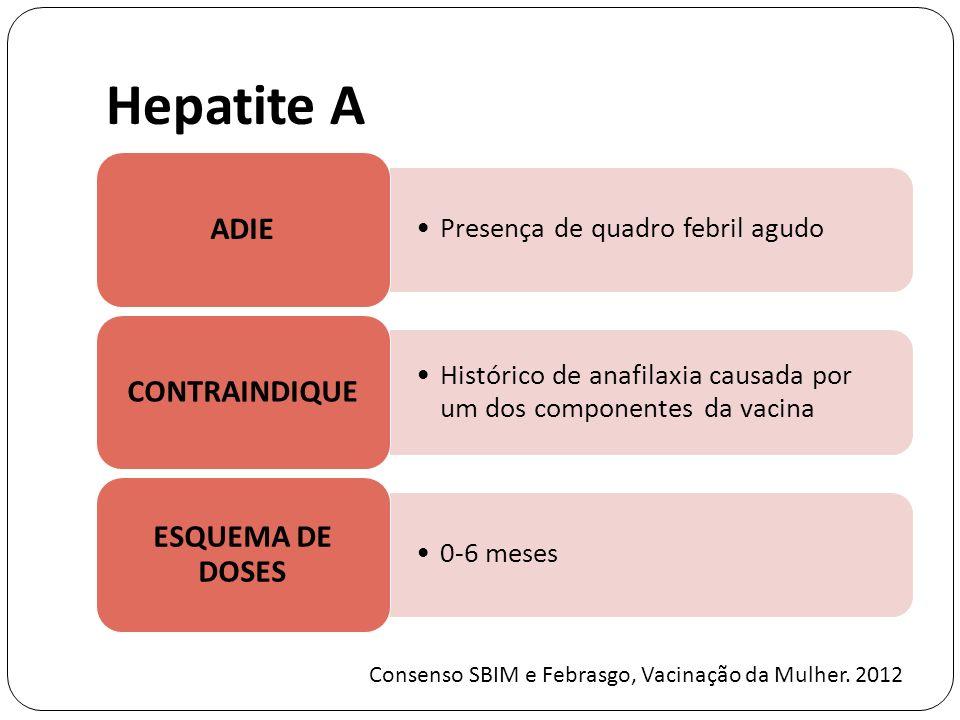 Hepatite A Presença de quadro febril agudo ADIE Histórico de anafilaxia causada por um dos componentes da vacina CONTRAINDIQUE 0-6 meses ESQUEMA DE DOSES Consenso SBIM e Febrasgo, Vacinação da Mulher.
