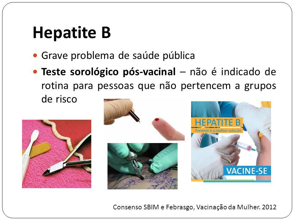 Hepatite B Grave problema de saúde pública Teste sorológico pós-vacinal – não é indicado de rotina para pessoas que não pertencem a grupos de risco Consenso SBIM e Febrasgo, Vacinação da Mulher.