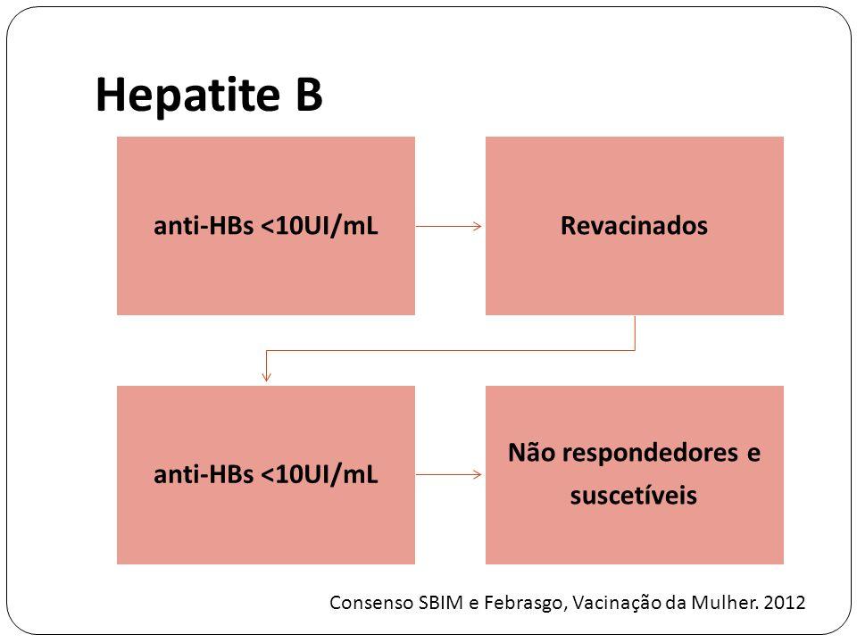 Hepatite B anti-HBs <10UI/mLRevacinados anti-HBs <10UI/mL Não respondedores e suscetíveis Consenso SBIM e Febrasgo, Vacinação da Mulher.
