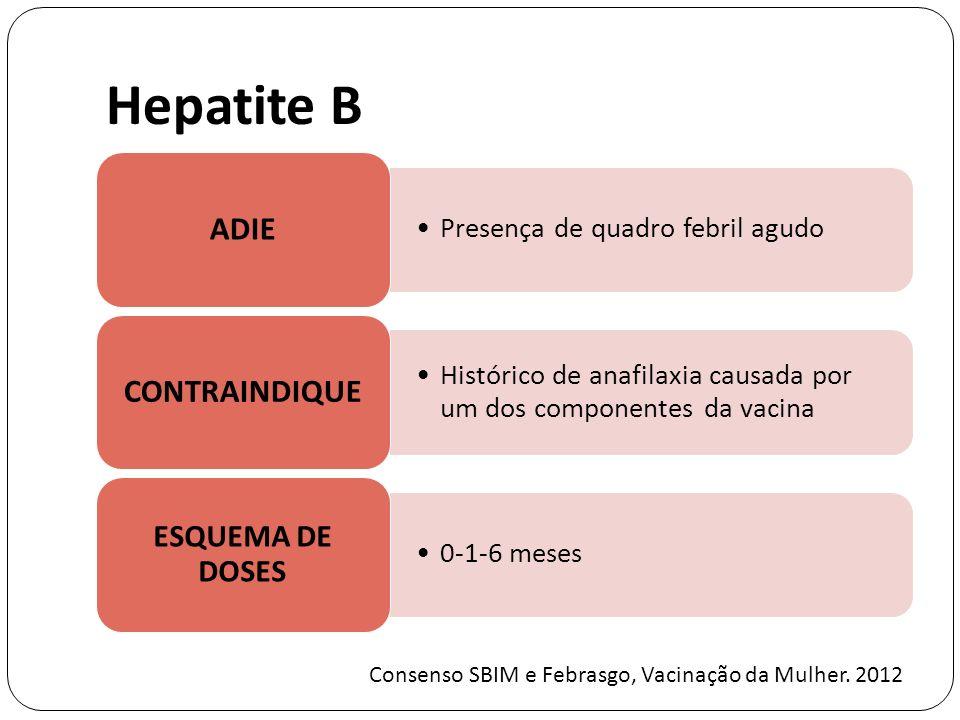 Hepatite B Presença de quadro febril agudo ADIE Histórico de anafilaxia causada por um dos componentes da vacina CONTRAINDIQUE 0-1-6 meses ESQUEMA DE DOSES Consenso SBIM e Febrasgo, Vacinação da Mulher.