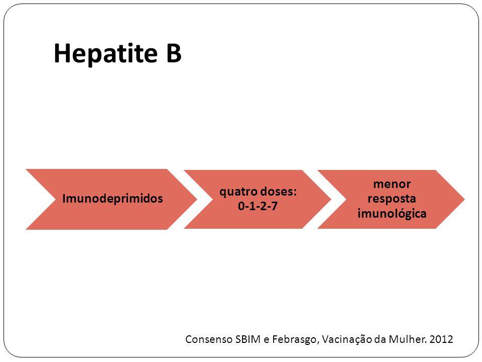 Hepatite B Imunodeprimidos quatro doses: 0-1-2-7 menor resposta imunológica Consenso SBIM e Febrasgo, Vacinação da Mulher.