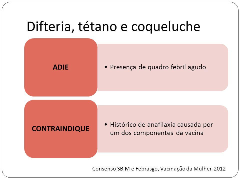 Difteria, tétano e coqueluche Presença de quadro febril agudo ADIE Histórico de anafilaxia causada por um dos componentes da vacina CONTRAINDIQUE Consenso SBIM e Febrasgo, Vacinação da Mulher.