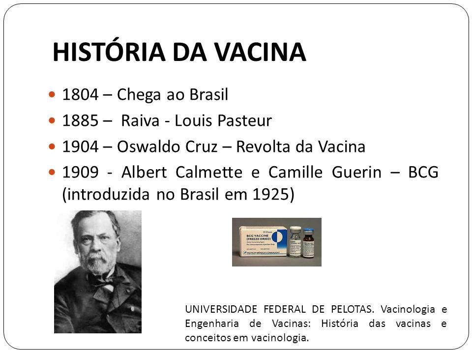 HISTÓRIA DA VACINA 1804 – Chega ao Brasil 1885 – Raiva - Louis Pasteur 1904 – Oswaldo Cruz – Revolta da Vacina 1909 - Albert Calmette e Camille Guerin – BCG (introduzida no Brasil em 1925) UNIVERSIDADE FEDERAL DE PELOTAS.