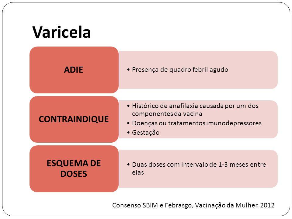 Varicela Presença de quadro febril agudo ADIE Histórico de anafilaxia causada por um dos componentes da vacina Doenças ou tratamentos imunodepressores Gestação CONTRAINDIQUE Duas doses com intervalo de 1-3 meses entre elas ESQUEMA DE DOSES Consenso SBIM e Febrasgo, Vacinação da Mulher.